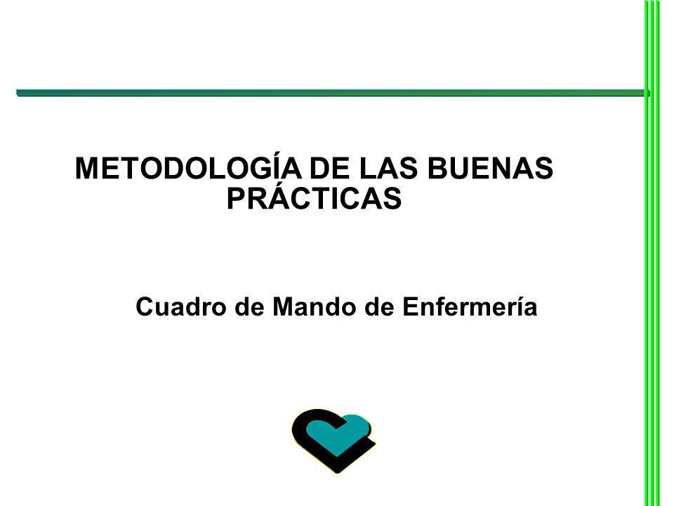 METODOLOGÍA DE LAS BUENAS PRÁCTICAS