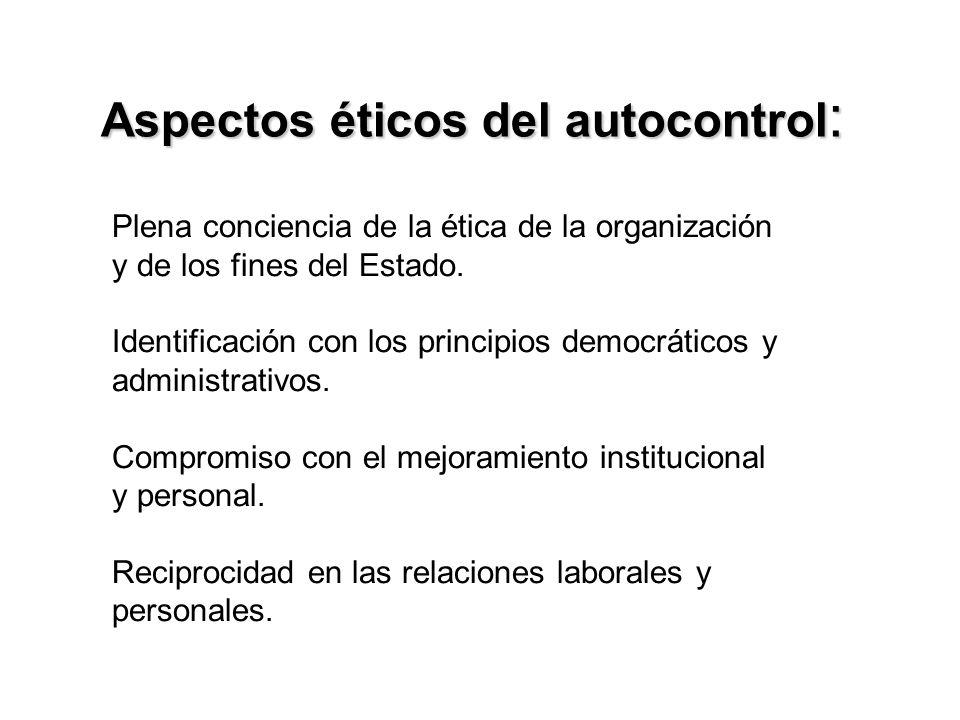 Aspectos éticos del autocontrol: