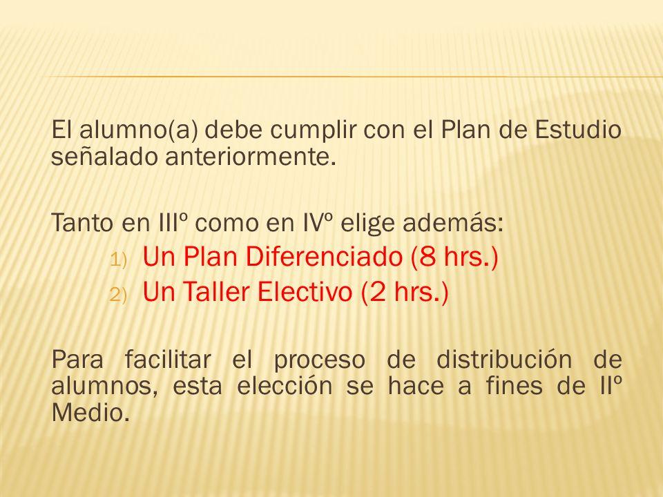 Un Plan Diferenciado (8 hrs.) Un Taller Electivo (2 hrs.)