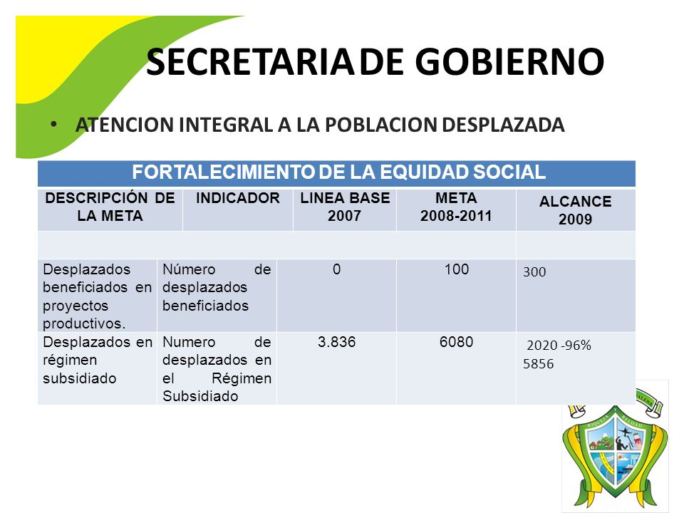 FORTALECIMIENTO DE LA EQUIDAD SOCIAL