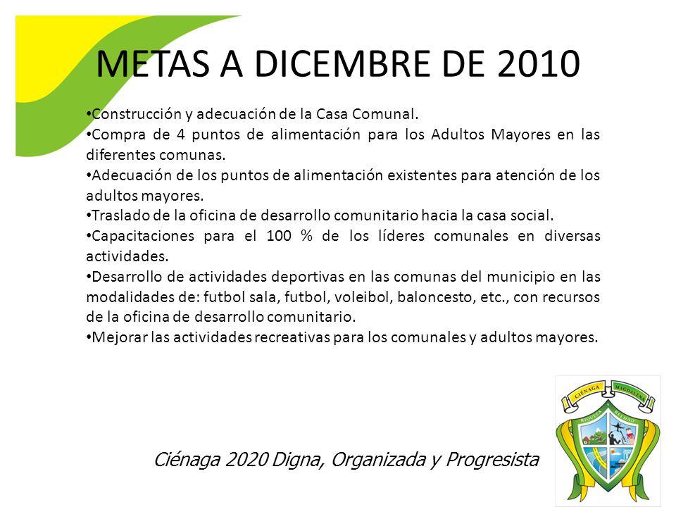 Ciénaga 2020 Digna, Organizada y Progresista