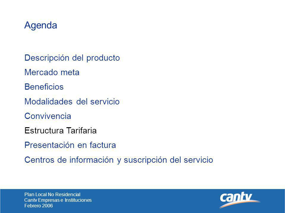 Agenda Descripción del producto Mercado meta Beneficios