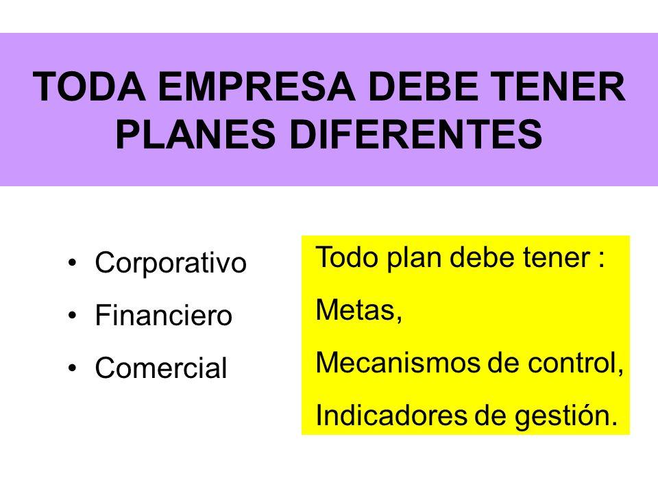 TODA EMPRESA DEBE TENER PLANES DIFERENTES
