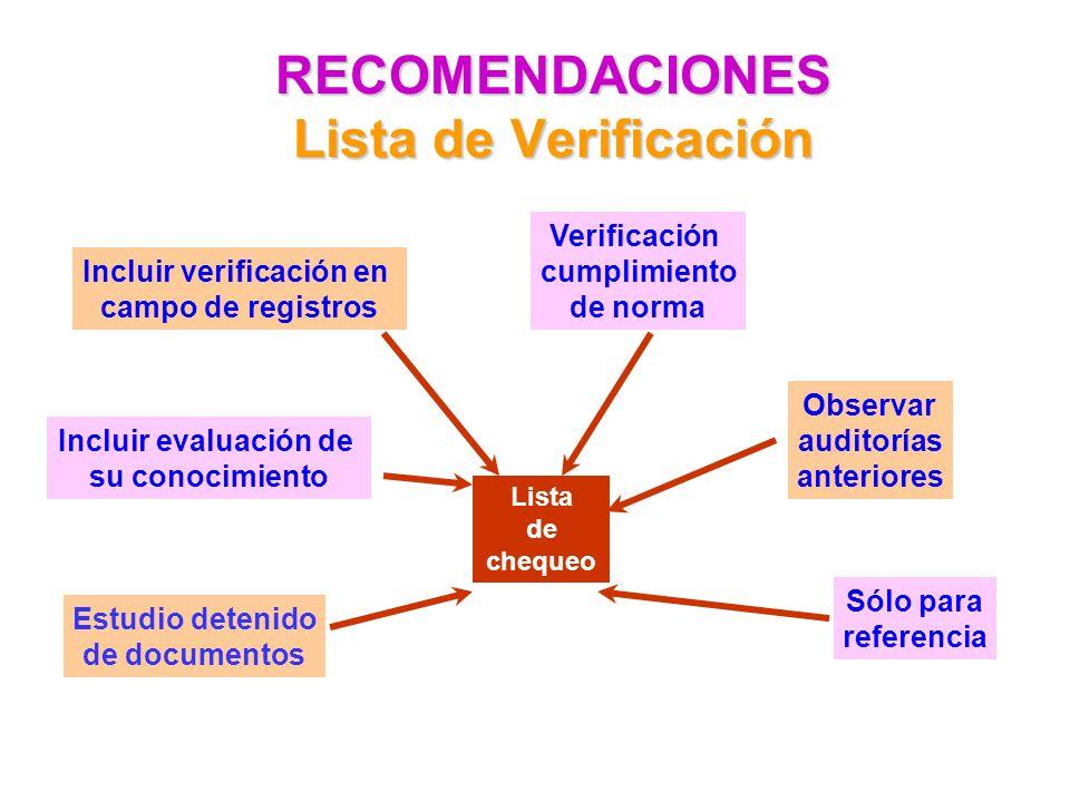 RECOMENDACIONES Lista de Verificación