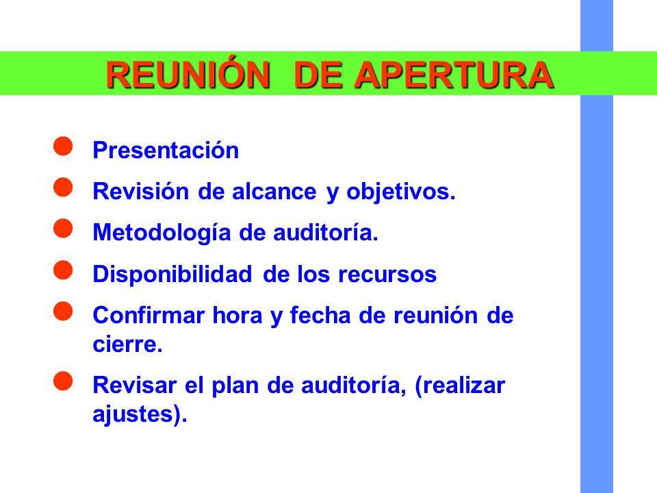 REUNIÓN DE APERTURA Presentación Revisión de alcance y objetivos.
