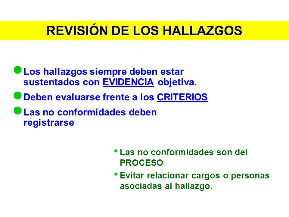 REVISIÓN DE LOS HALLAZGOS
