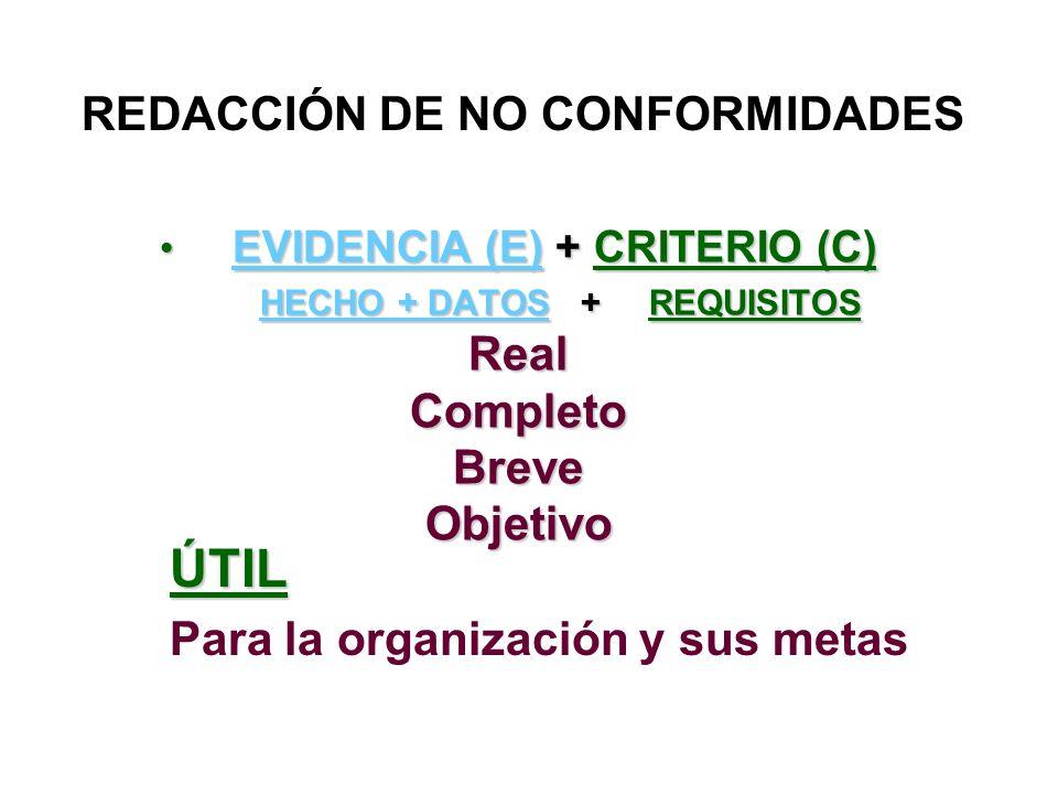 ÚTIL REDACCIÓN DE NO CONFORMIDADES Para la organización y sus metas