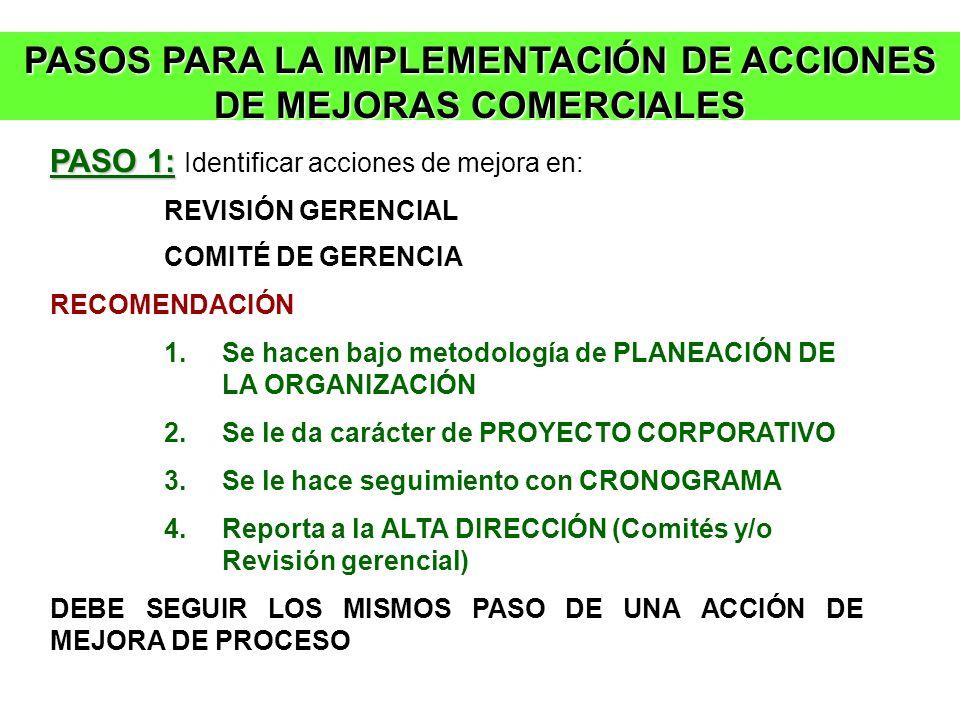 PASOS PARA LA IMPLEMENTACIÓN DE ACCIONES DE MEJORAS COMERCIALES