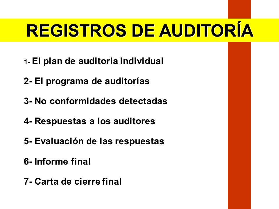 REGISTROS DE AUDITORÍA