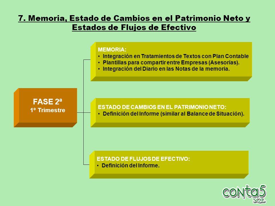 7. Memoria, Estado de Cambios en el Patrimonio Neto y Estados de Flujos de Efectivo