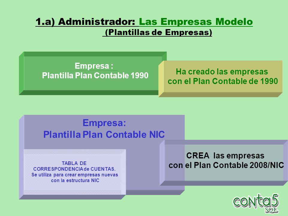 1.a) Administrador: Las Empresas Modelo (Plantillas de Empresas)
