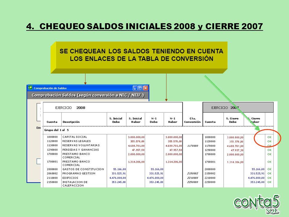 4. CHEQUEO SALDOS INICIALES 2008 y CIERRE 2007