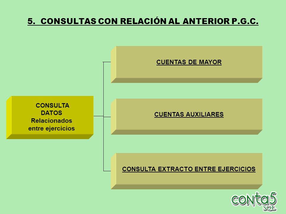 5. CONSULTAS CON RELACIÓN AL ANTERIOR P.G.C.