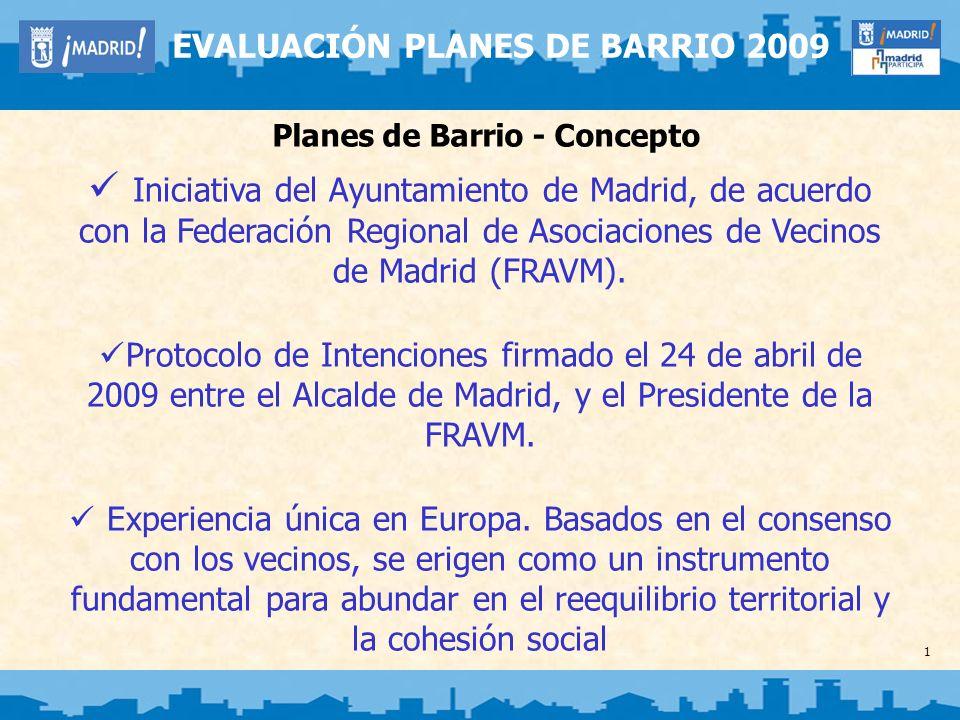 Planes de Barrio - Concepto