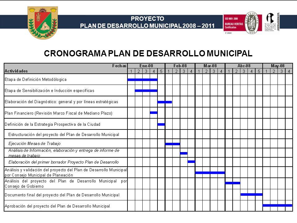 CRONOGRAMA PLAN DE DESARROLLO MUNICIPAL