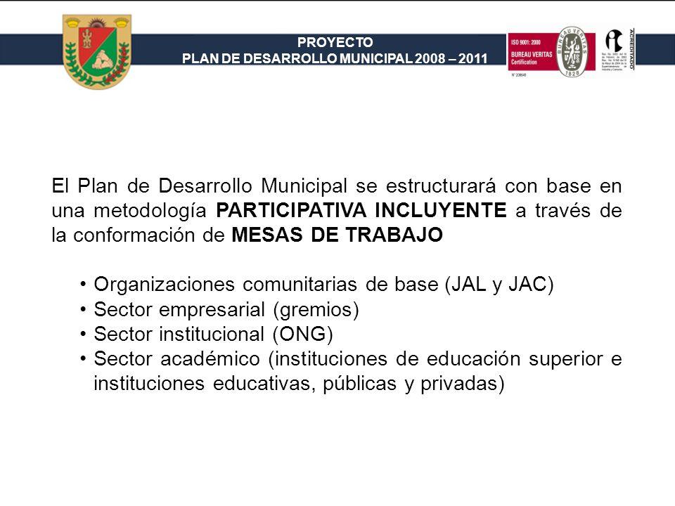 El Plan de Desarrollo Municipal se estructurará con base en una metodología PARTICIPATIVA INCLUYENTE a través de la conformación de MESAS DE TRABAJO