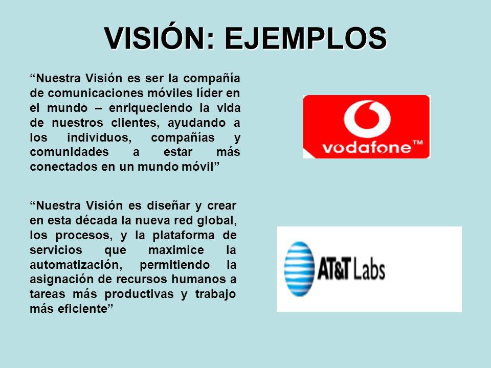 VISIÓN: EJEMPLOS