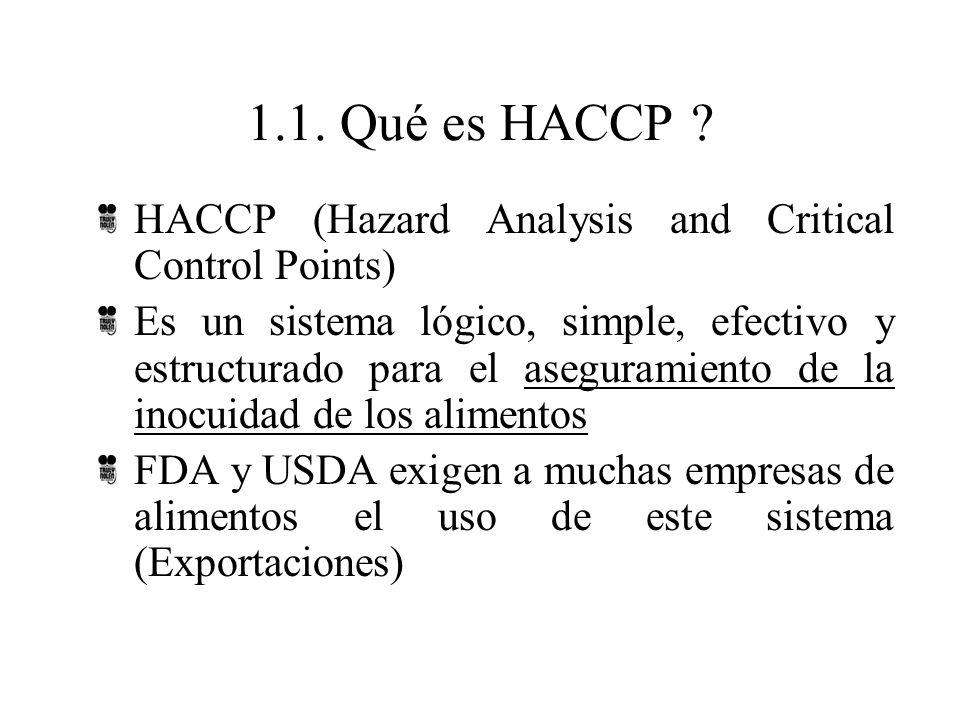 1.1. Qué es HACCP HACCP (Hazard Analysis and Critical Control Points)