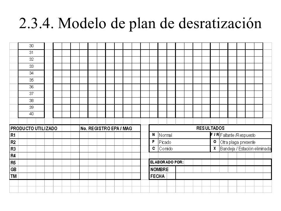 2.3.4. Modelo de plan de desratización