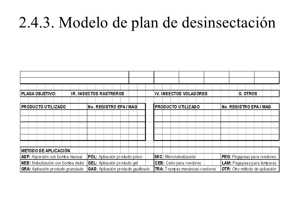 2.4.3. Modelo de plan de desinsectación