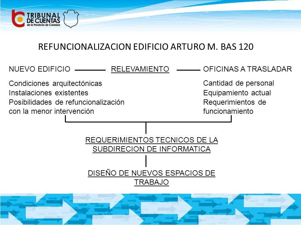 REFUNCIONALIZACION EDIFICIO ARTURO M. BAS 120