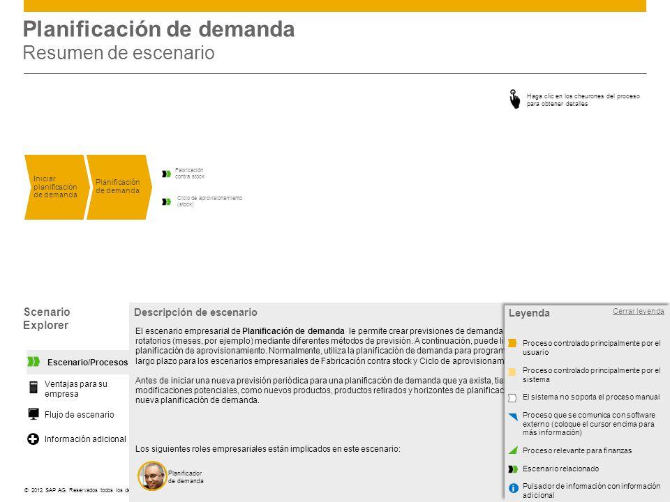 Planificación de demanda Resumen de escenario