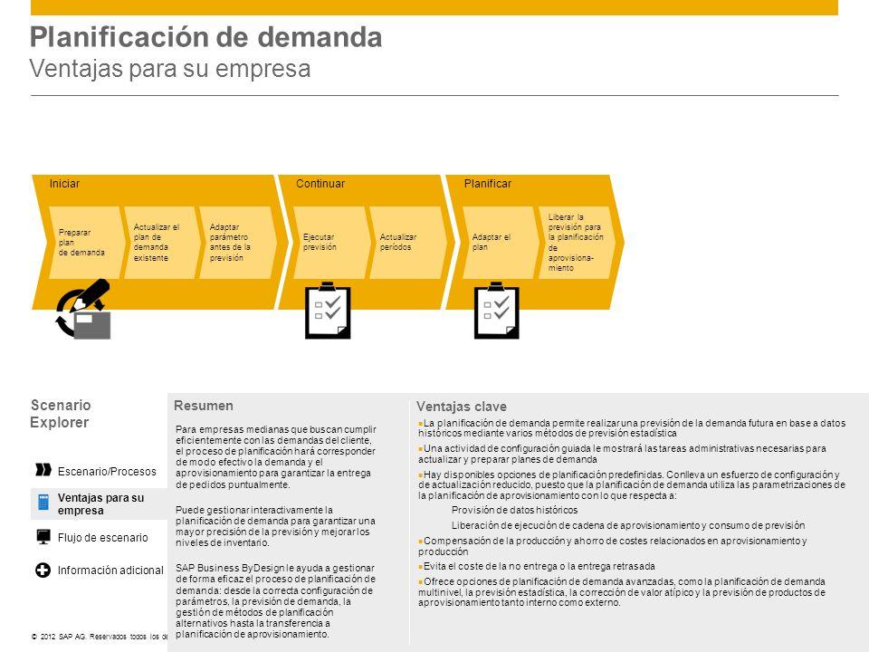 Planificación de demanda Ventajas para su empresa