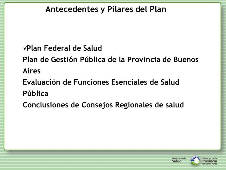 Antecedentes y Pilares del Plan