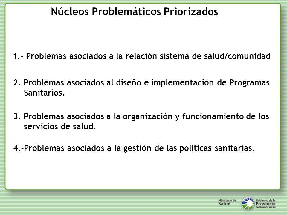Núcleos Problemáticos Priorizados
