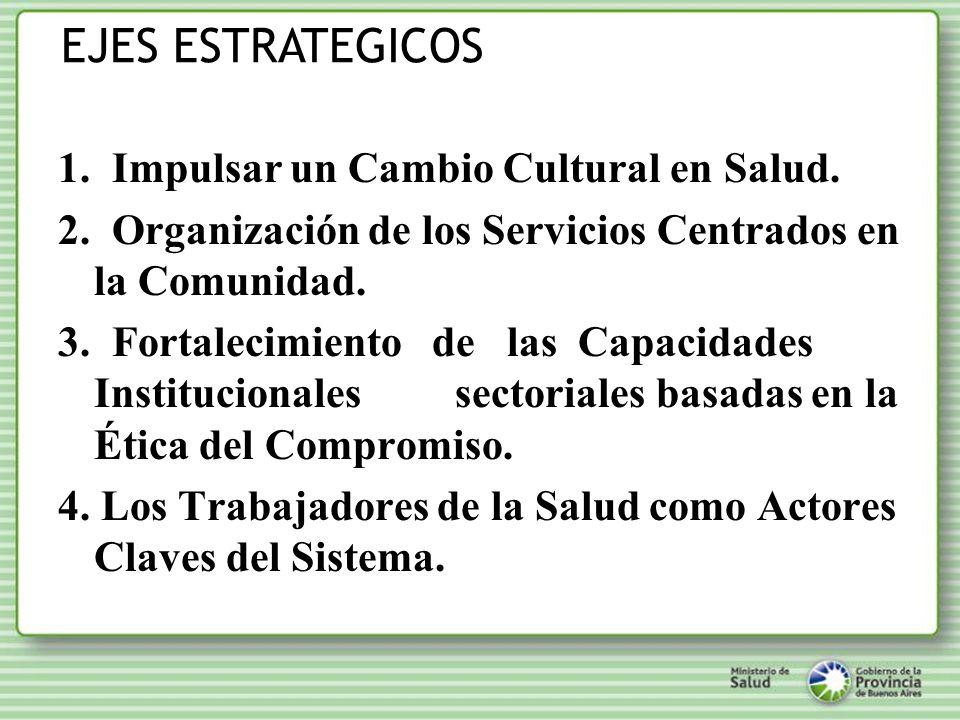 EJES ESTRATEGICOS 1. Impulsar un Cambio Cultural en Salud.