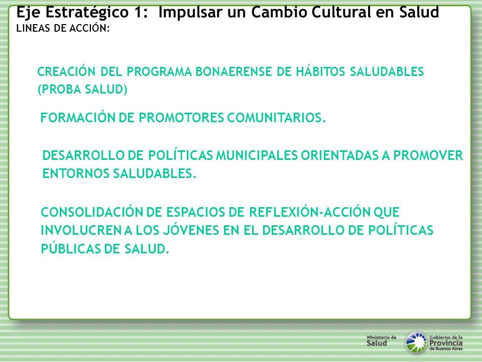 Eje Estratégico 1: Impulsar un Cambio Cultural en Salud LINEAS DE ACCIÓN: