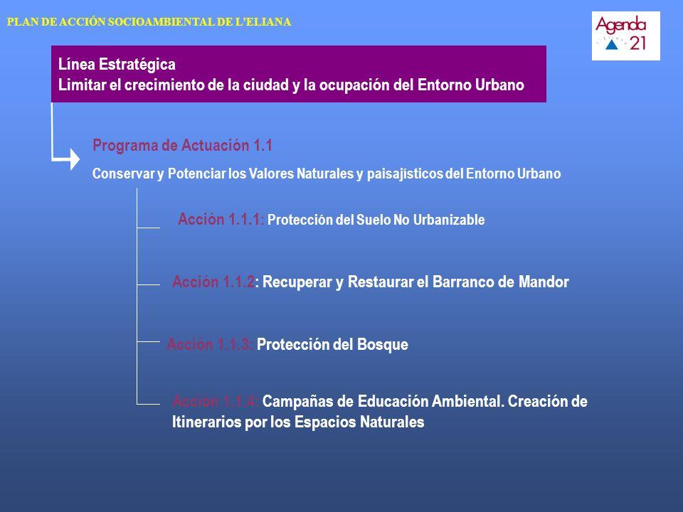 Acción 1.1.1: Protección del Suelo No Urbanizable