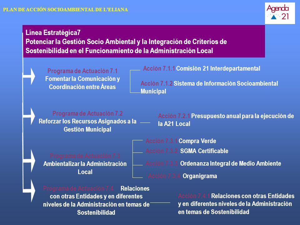 Programa de Actuación 7.3 Ambientalizar la Administración Local