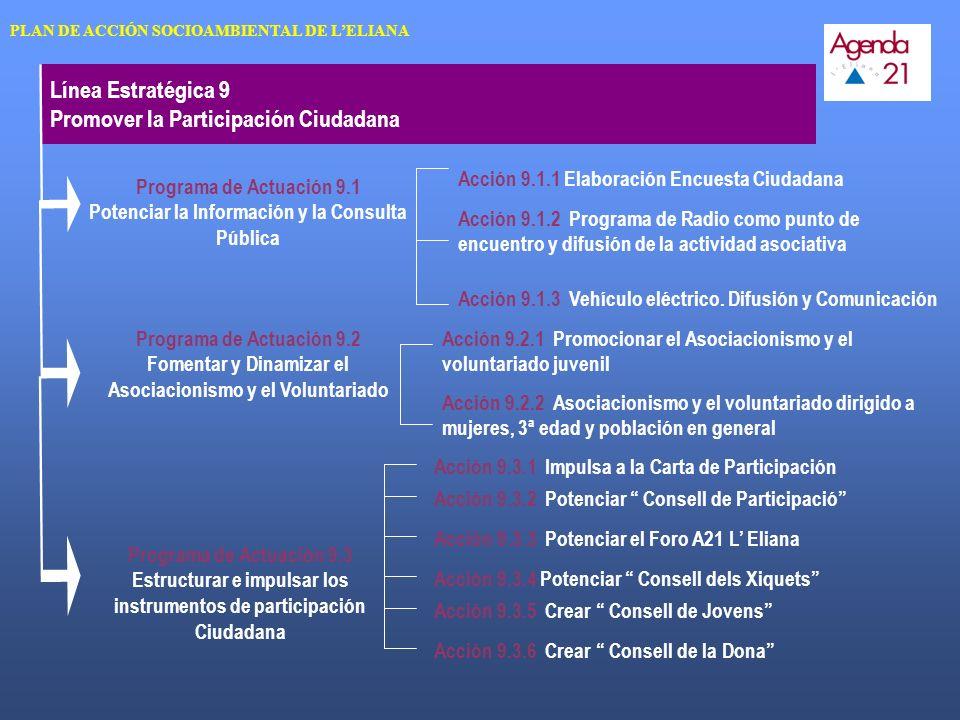 Promover la Participación Ciudadana