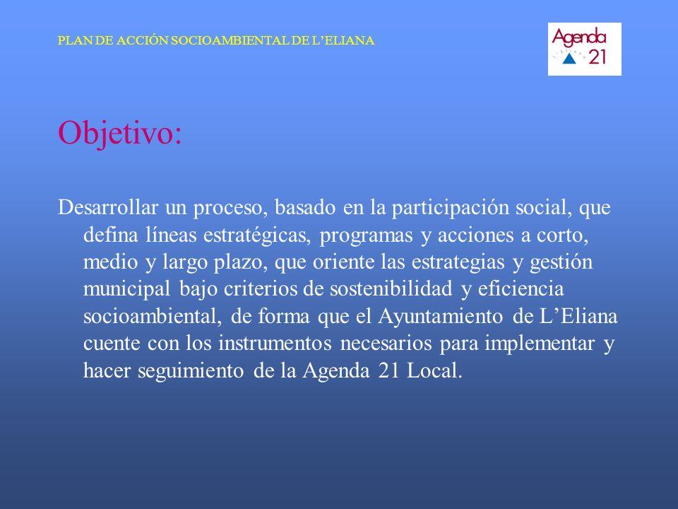 PLAN DE ACCIÓN SOCIOAMBIENTAL DE L'ELIANA