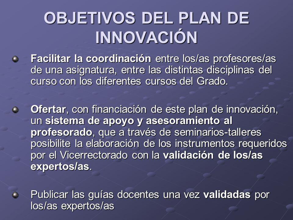 OBJETIVOS DEL PLAN DE INNOVACIÓN