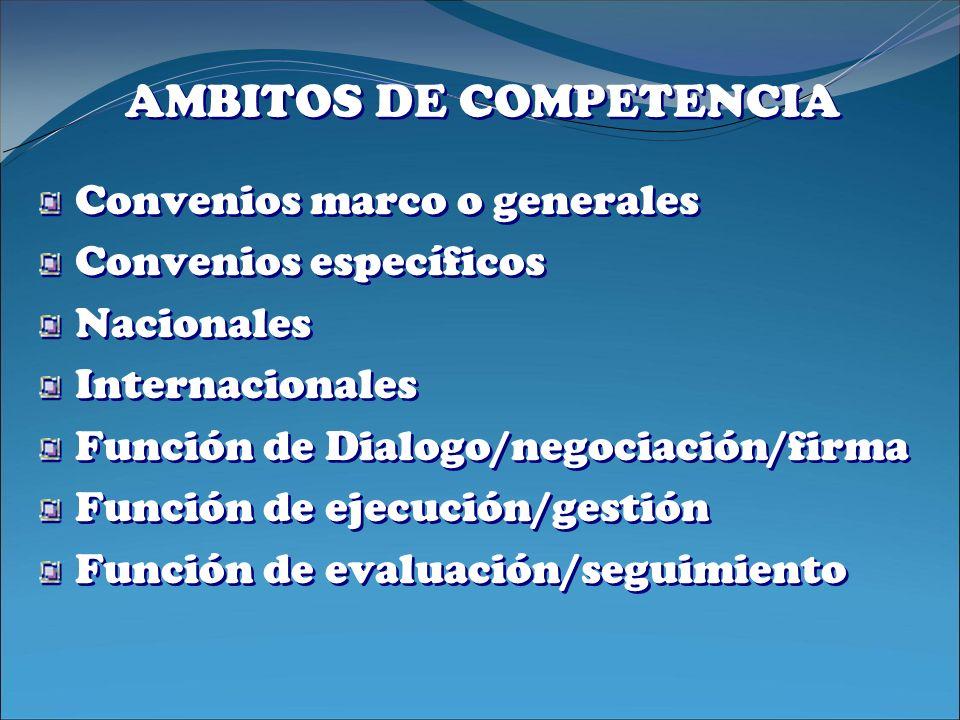 AMBITOS DE COMPETENCIA