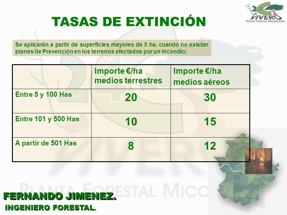 TASAS DE EXTINCIÓN 20 30 10 15 8 12 FERNANDO JIMENEZ.