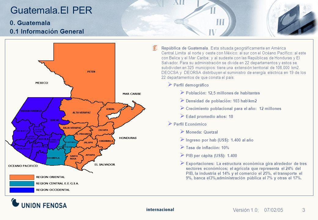 Guatemala.El PER 0. Guatemala 0.1 Información General