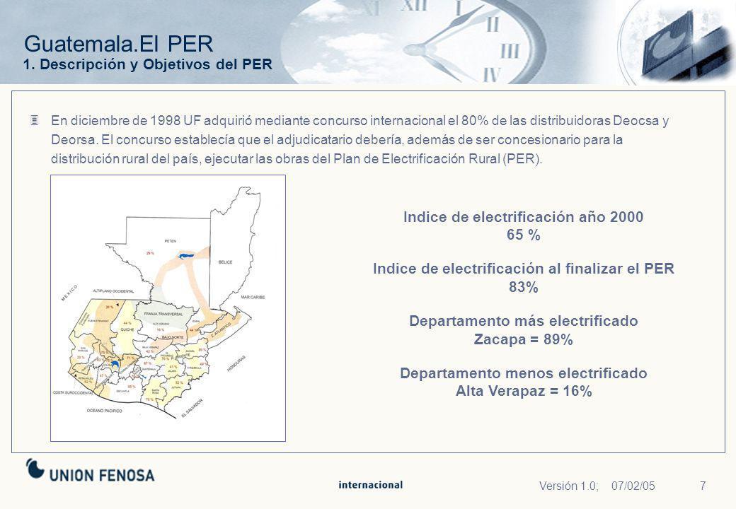 Guatemala.El PER 1. Descripción y Objetivos del PER