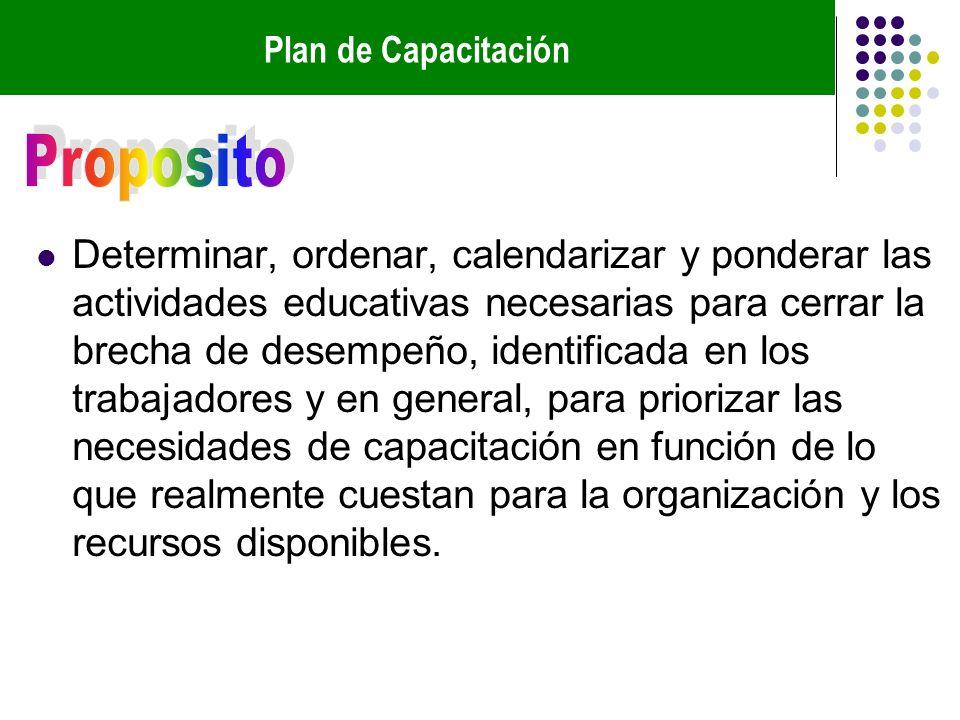 Plan de Capacitación Proposito.
