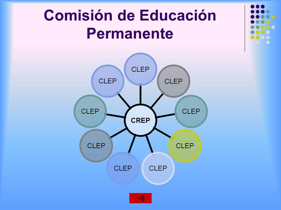 Comisión de Educación Permanente