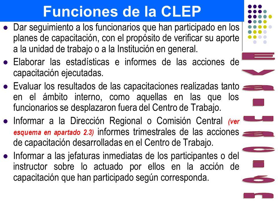 Funciones de la CLEP Evaluación