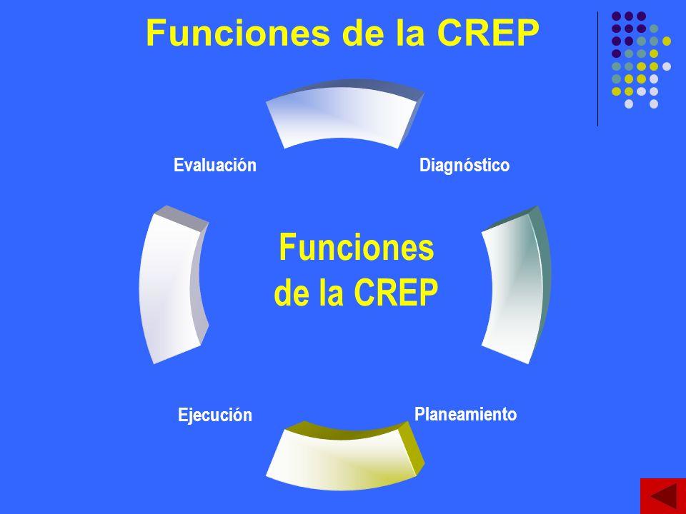 Funciones de la CREP Funciones de la CREP