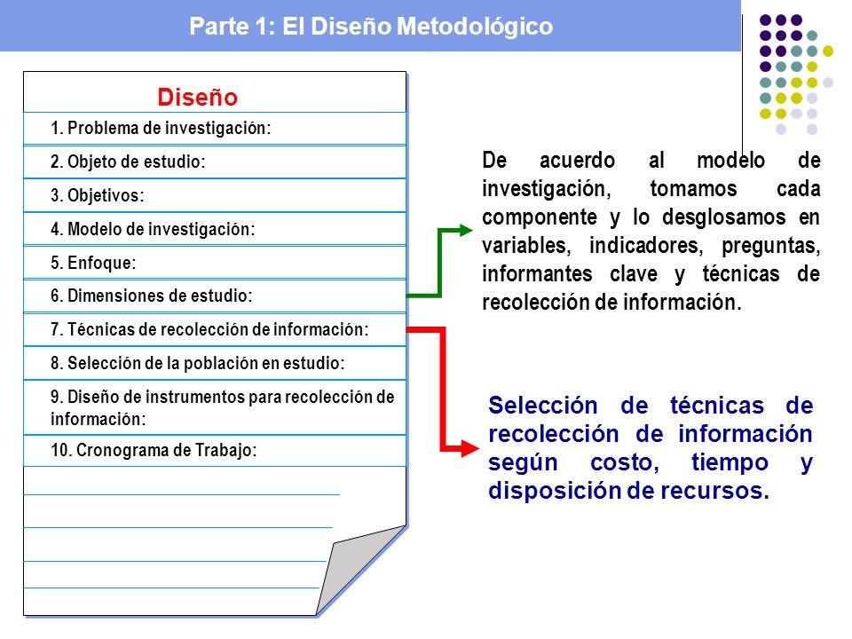 Parte 1: El Diseño Metodológico