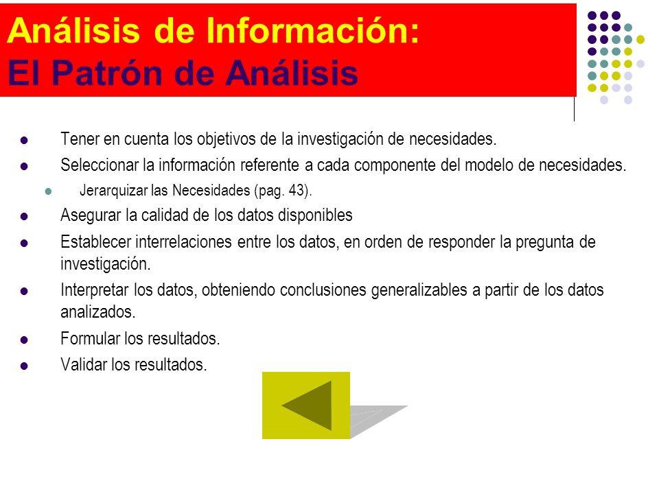 Análisis de Información: El Patrón de Análisis