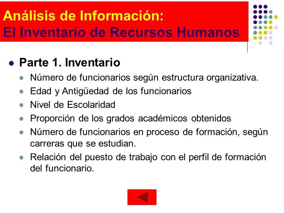Análisis de Información: El Inventario de Recursos Humanos