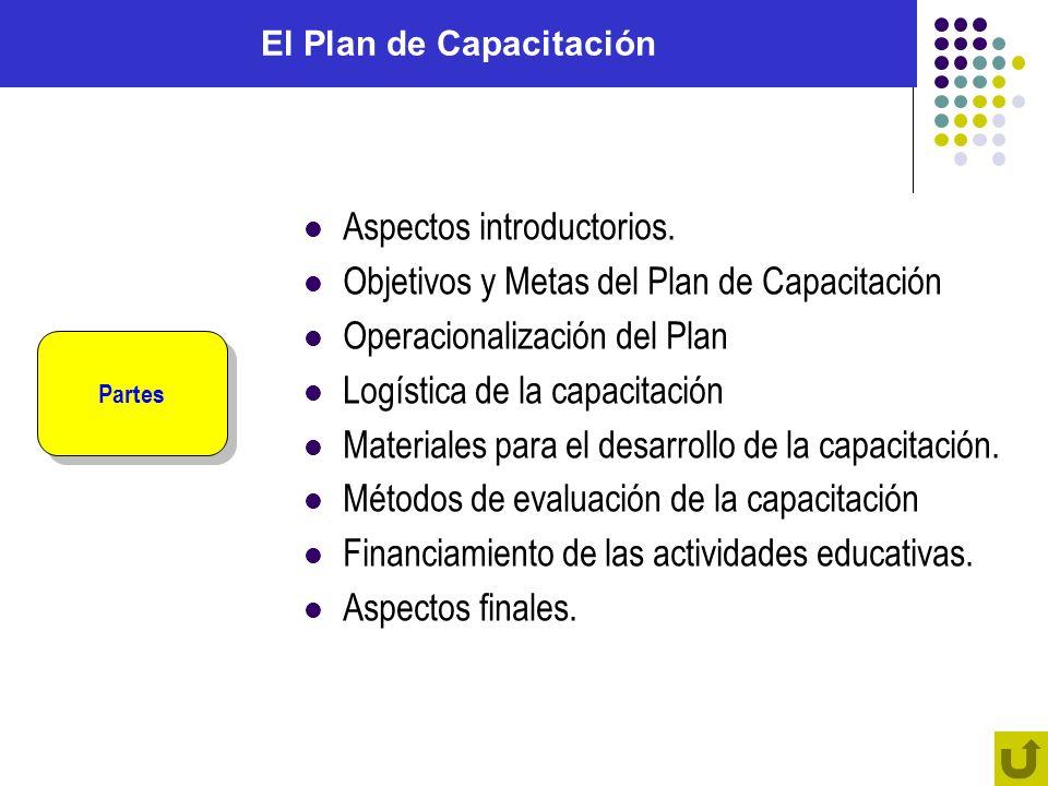 El Plan de Capacitación