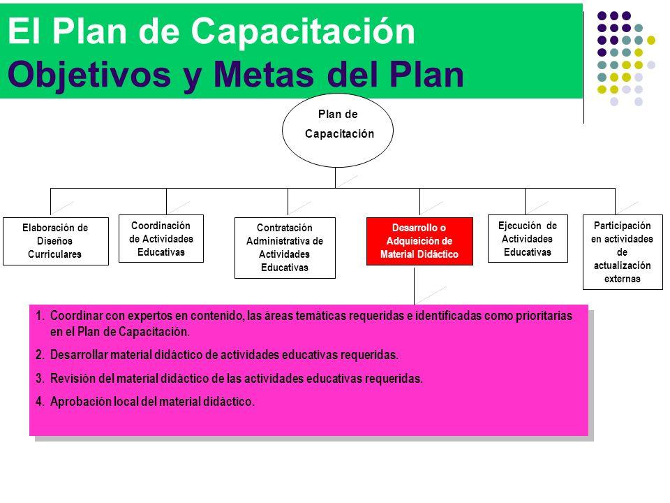 El Plan de Capacitación Objetivos y Metas del Plan