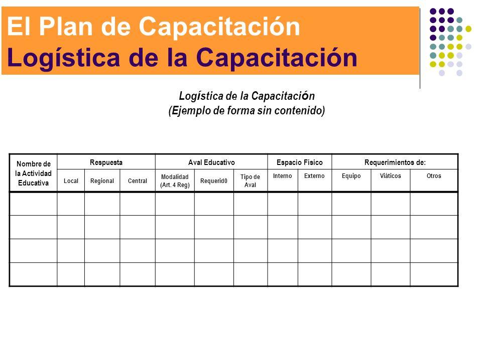 El Plan de Capacitación Logística de la Capacitación